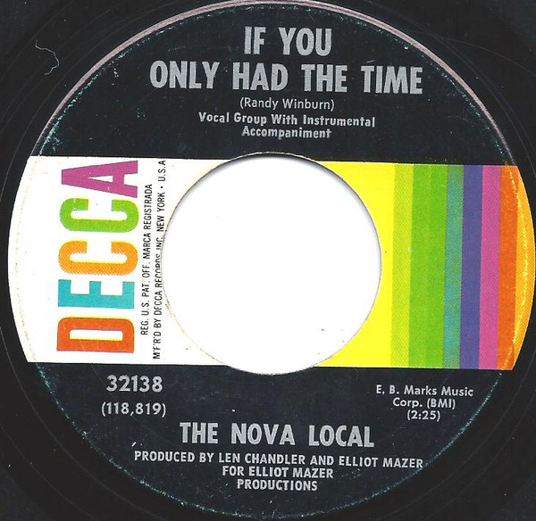 Nova Local, the if you only had the time / games